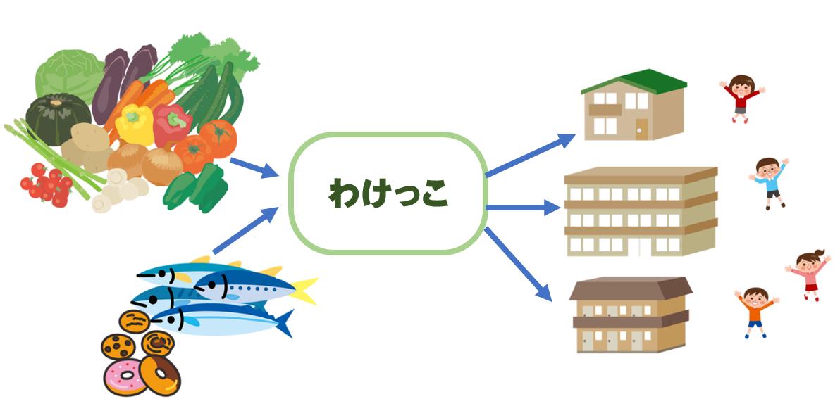f:id:daisukiibaraki:20201221114204p:plain