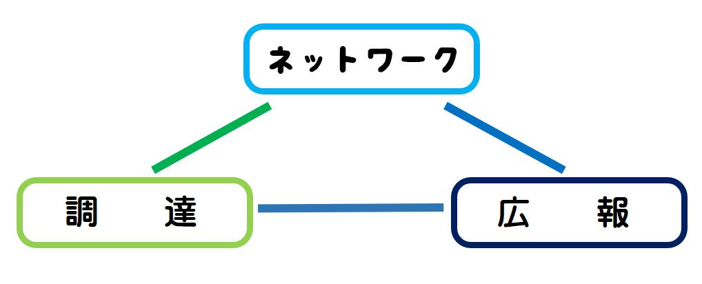 f:id:daisukiibaraki:20201221120139p:plain