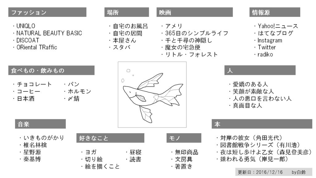 f:id:daisyxxxyuki:20161216151743p:plain
