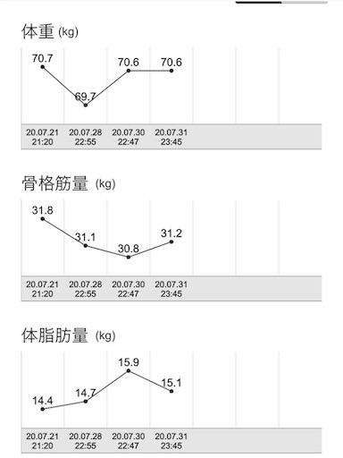 f:id:daitaku5:20200801005158j:image