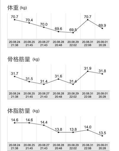 f:id:daitaku5:20200902011127j:image