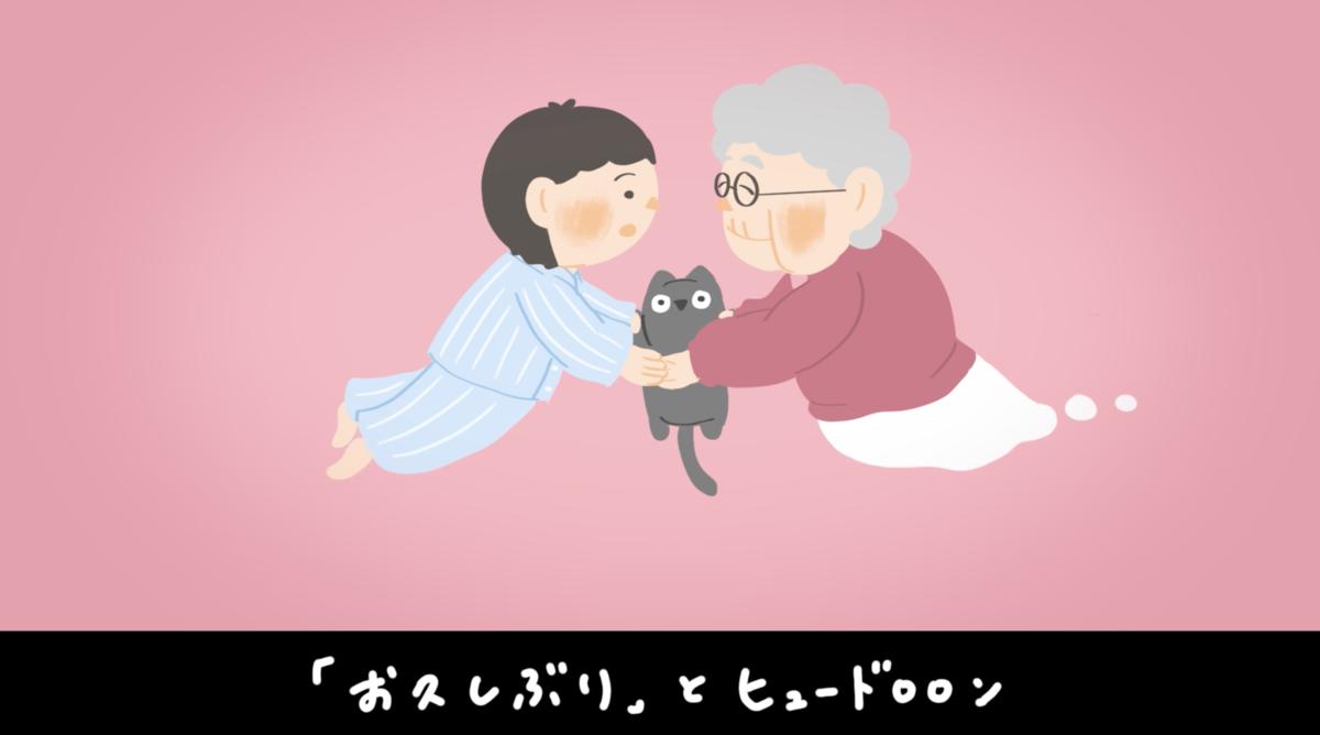 f:id:daitasachiko:20201203122835p:plain