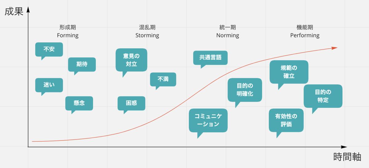 f:id:daitasu:20200930104152p:plain