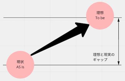 f:id:daitasu:20210617180638p:plain