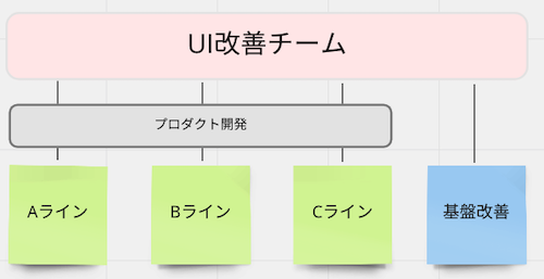 f:id:daitasu:20210617181022p:plain