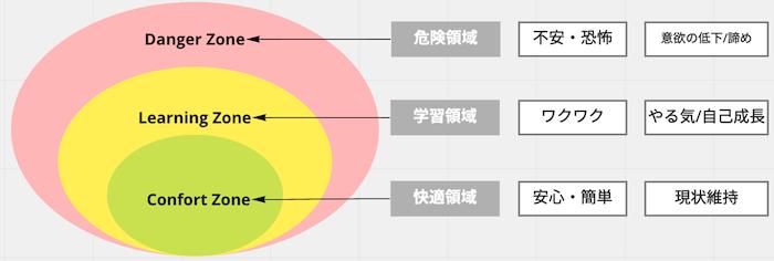 f:id:daitasu:20210617181810p:plain