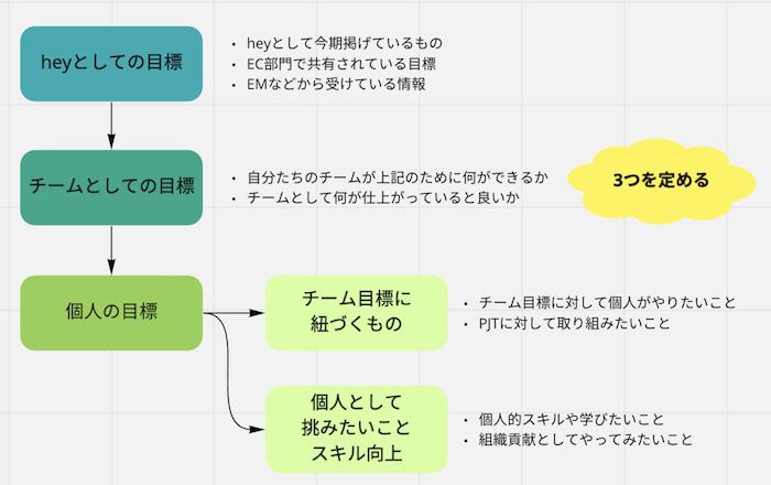 f:id:daitasu:20210617181948p:plain