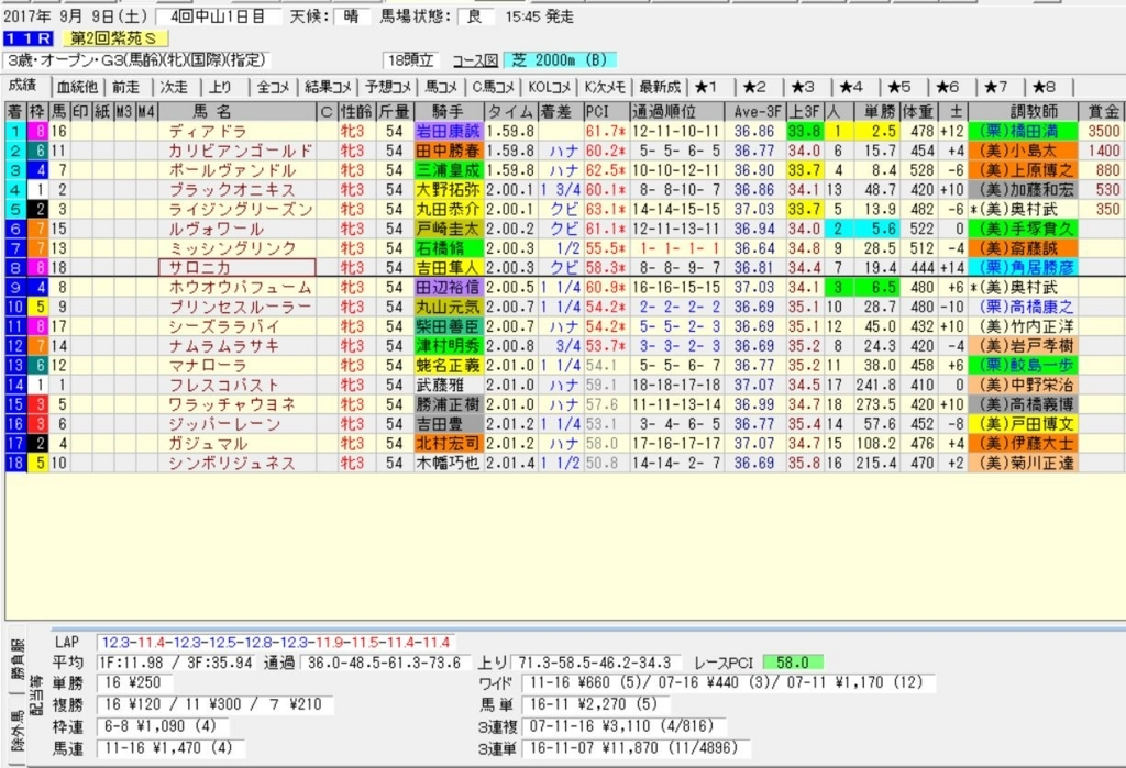 f:id:daiwa510:20170915222006j:plain
