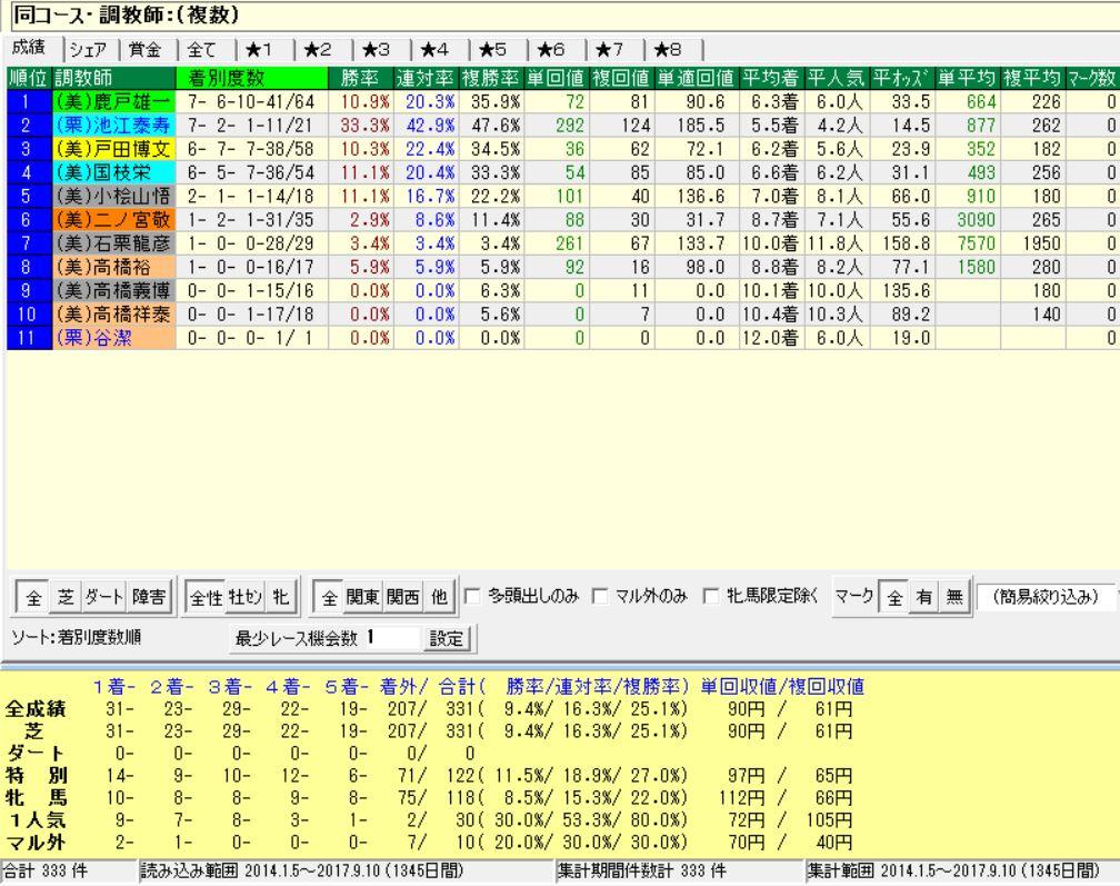 f:id:daiwa510:20170915224131j:plain