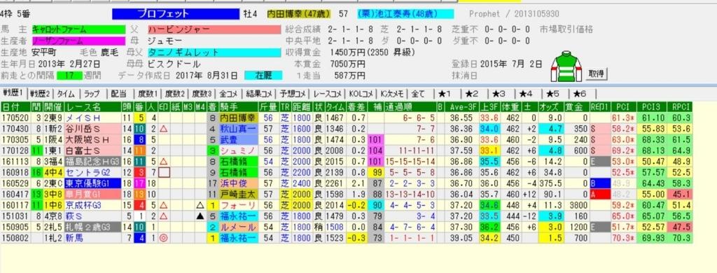f:id:daiwa510:20170915224713j:plain