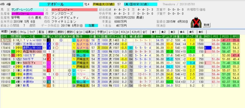 f:id:daiwa510:20170915224752j:plain