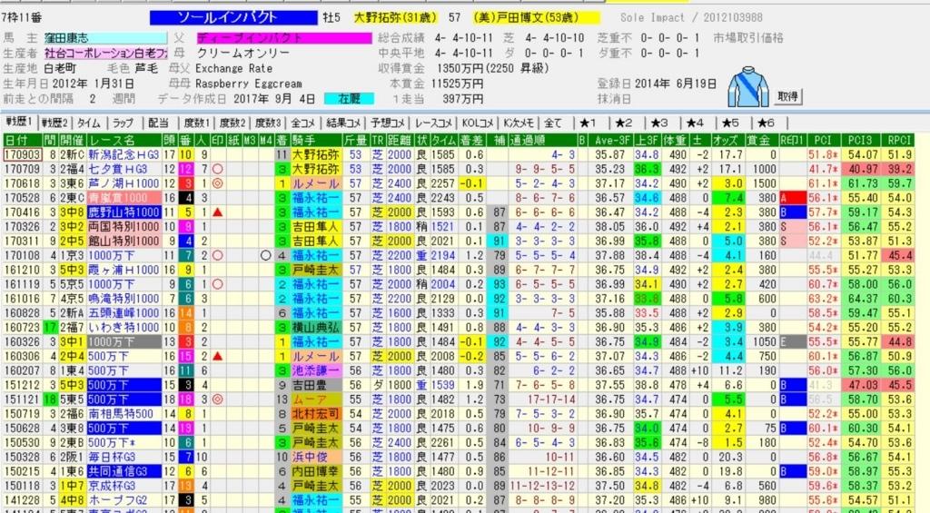 f:id:daiwa510:20170915224839j:plain