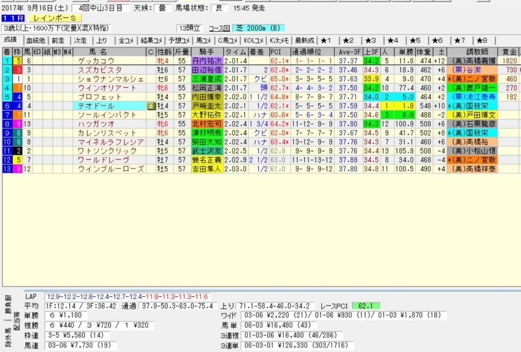 f:id:daiwa510:20170922210943j:plain