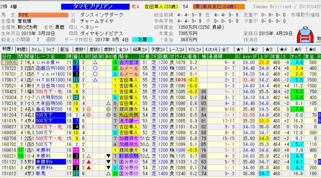 f:id:daiwa510:20170922212411j:plain