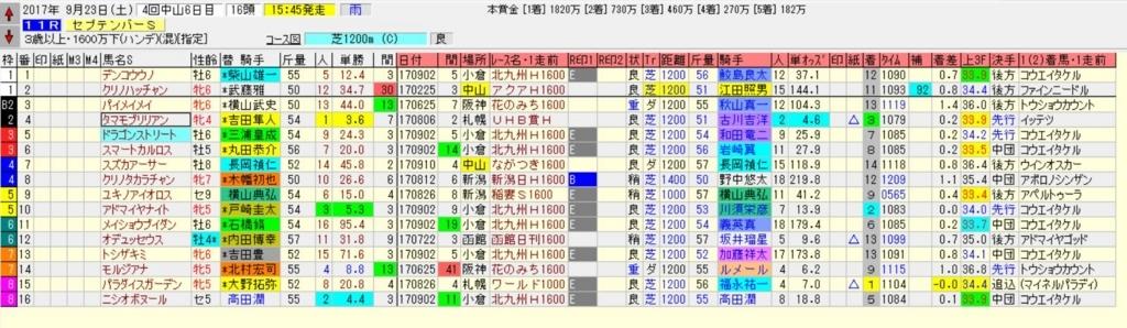 f:id:daiwa510:20170922213023j:plain
