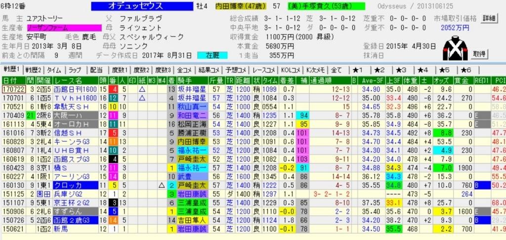 f:id:daiwa510:20170922213412j:plain