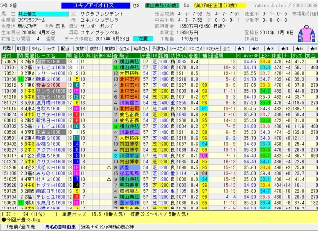 f:id:daiwa510:20170923065236j:plain