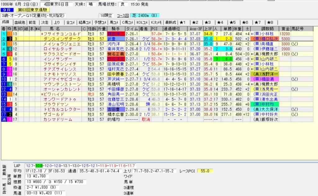 f:id:daiwa510:20180408230514j:plain