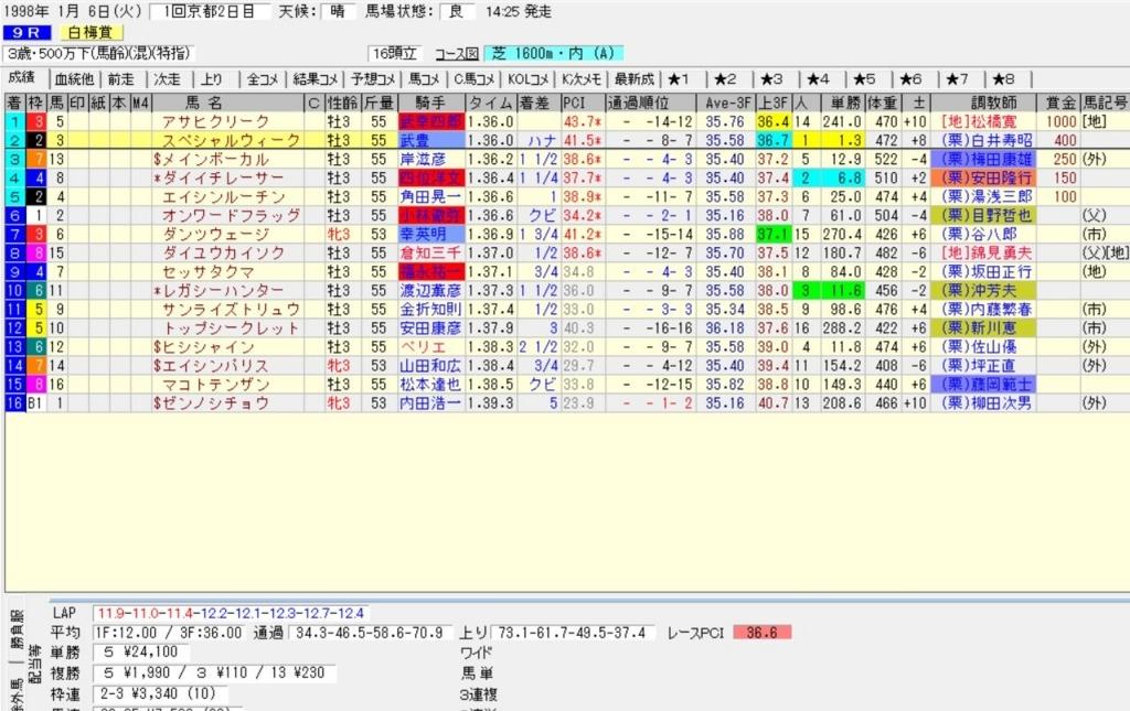 f:id:daiwa510:20180408234809j:plain