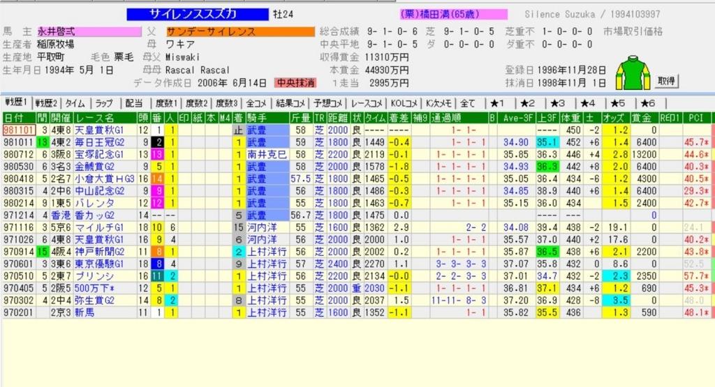 f:id:daiwa510:20180507010152j:plain