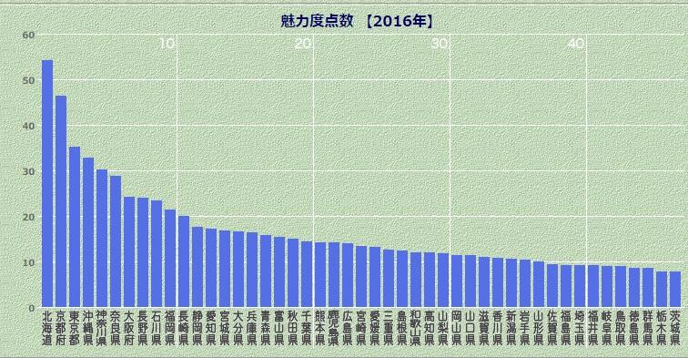 f:id:daiyoshi:20161208224922j:plain