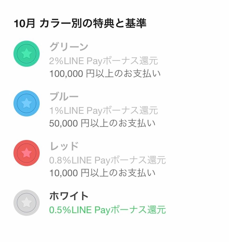 f:id:daizumayuge:20191019165235j:image