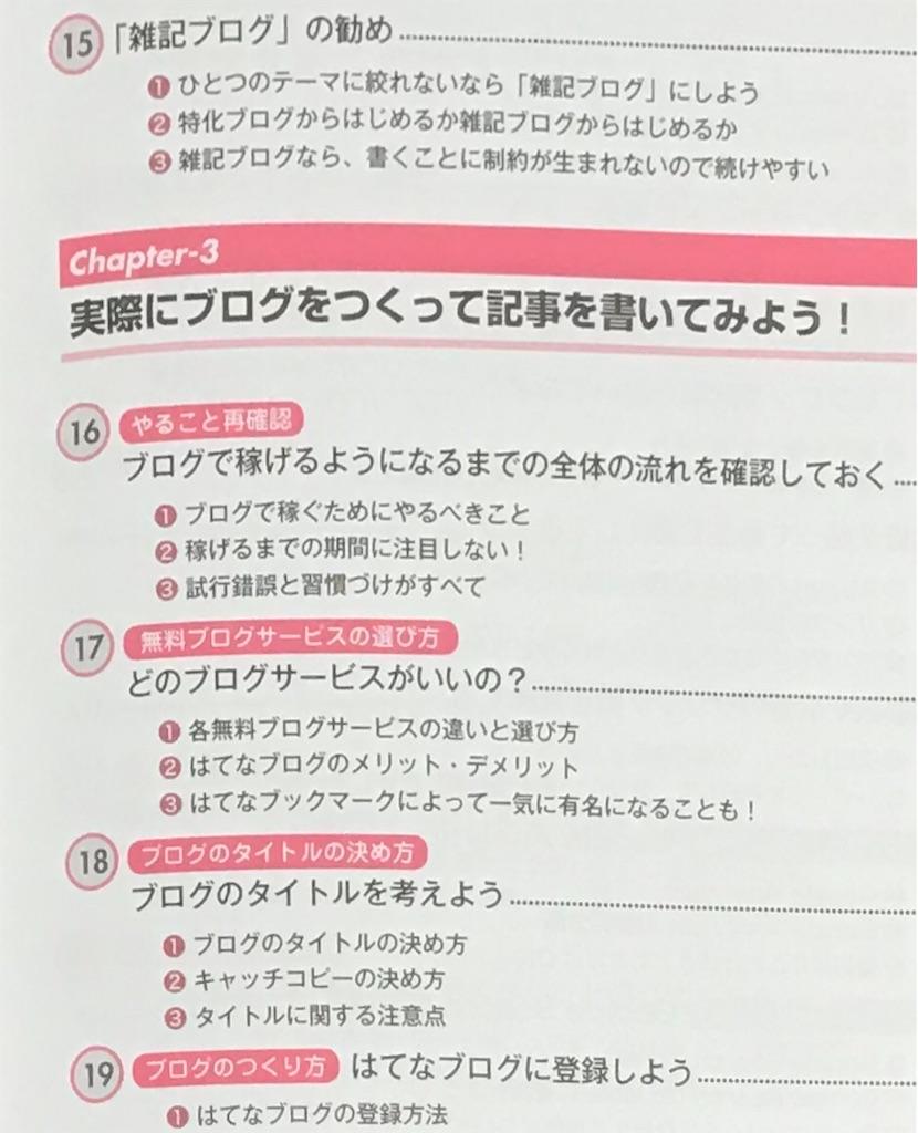 f:id:daizumayuge:20200314140949j:image