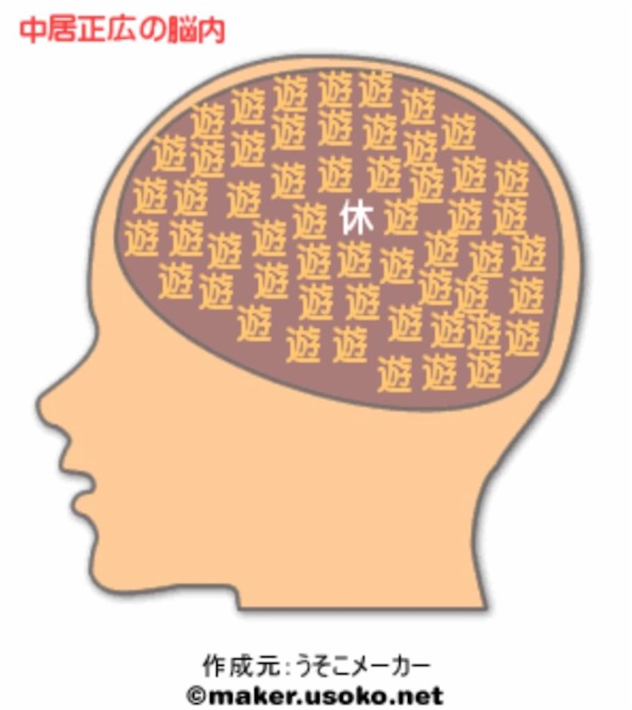 f:id:daizumayuge:20200320184142j:image