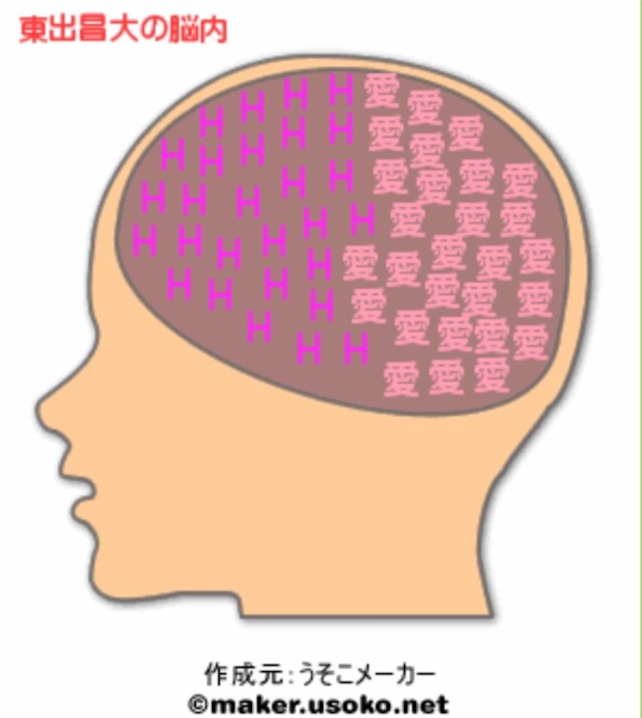 f:id:daizumayuge:20200320184256j:image