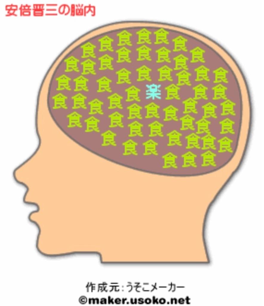 f:id:daizumayuge:20200320184418j:image