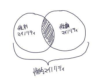 f:id:daizumi6315:20161220234042j:plain