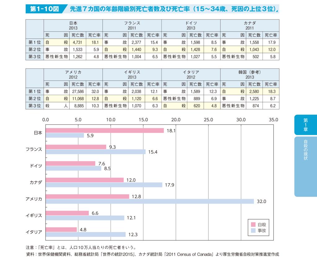 f:id:daizumi6315:20180331105400j:plain
