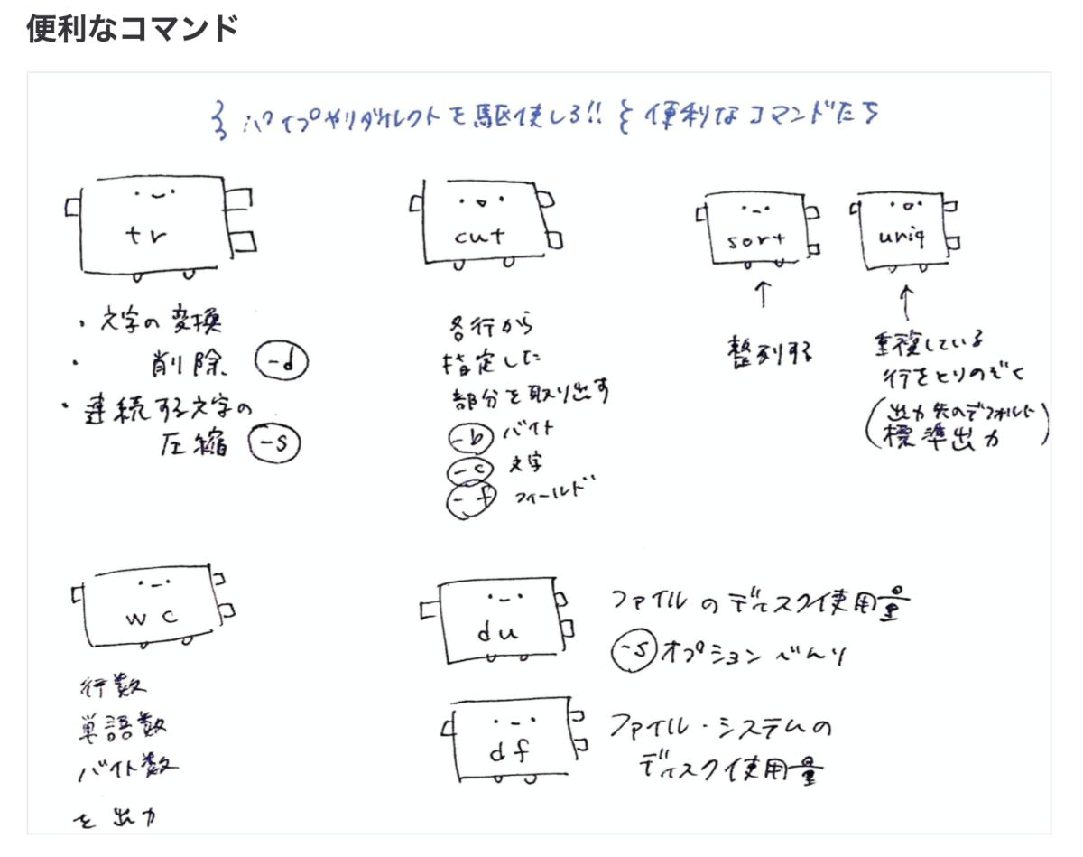 f:id:damdom:20201202123448p:plain