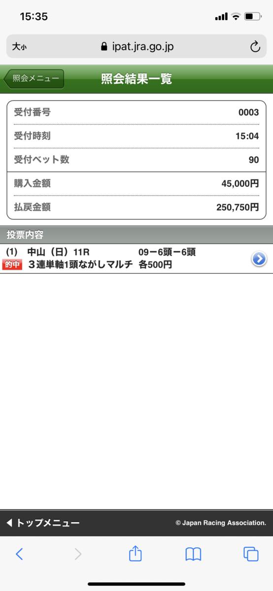 f:id:damesyakaijinn1:20210102174748p:plain