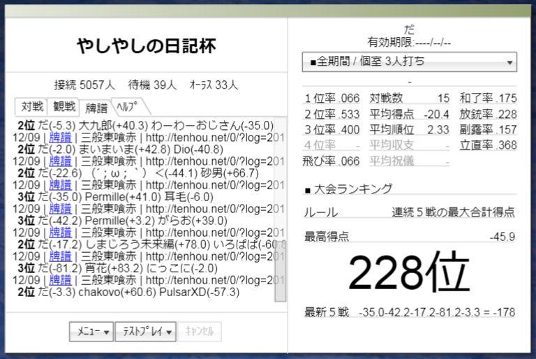 f:id:damidamio:20171210000039j:plain