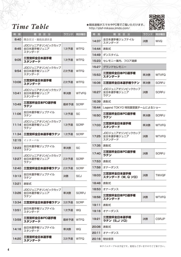 三笠宮杯2017タイムテーブル