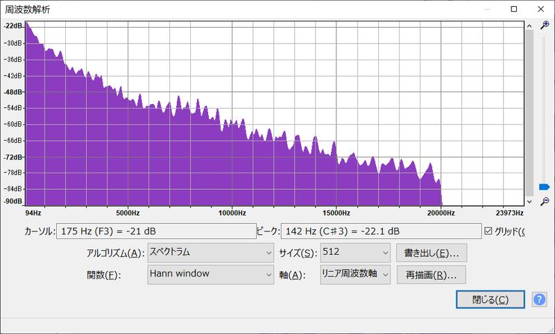 図11 、入/出力ファイル周波数特性比較(サンプル No. 06)