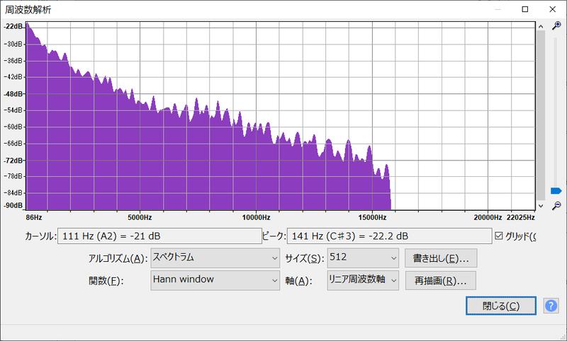 図10 、入/出力ファイル周波数特性比較(サンプル No. 06)