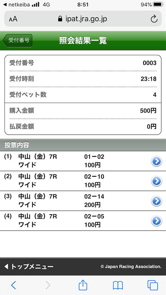 f:id:dancing-yoppy:20200320090720p:image