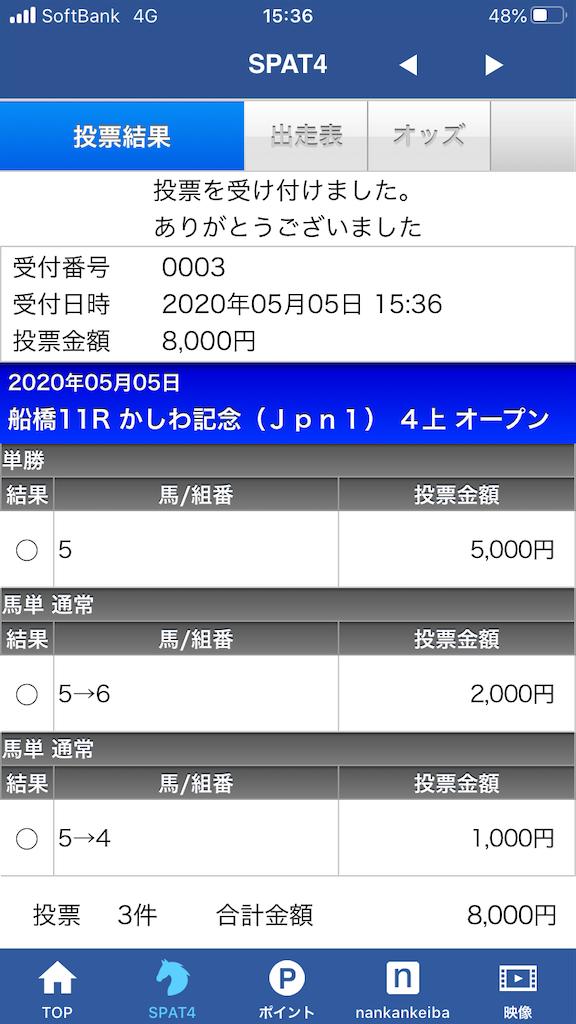 f:id:dancing-yoppy:20200505153732p:image