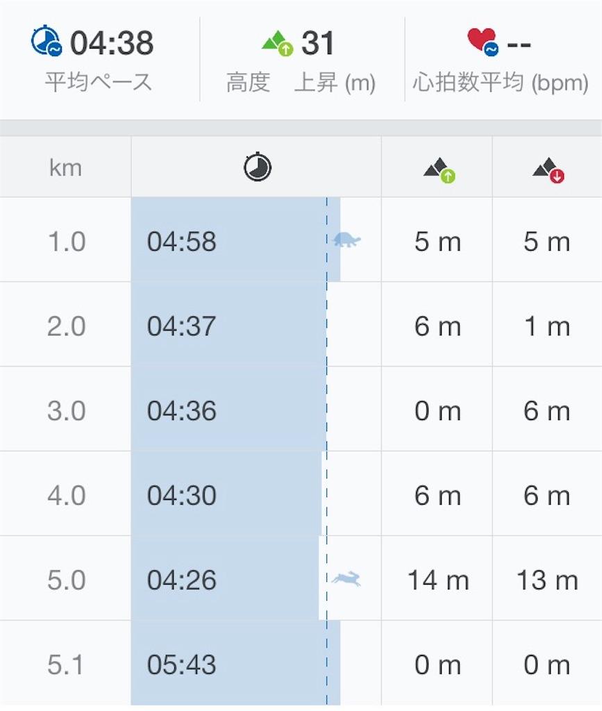 f:id:dango-ryo:20170526073427j:image