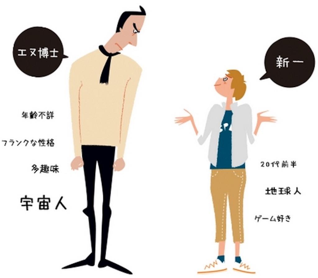 f:id:dango-ryo:20190322223714j:image