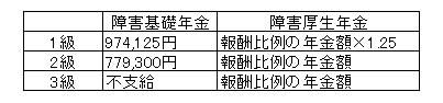 f:id:dango_1974:20171122170944j:plain