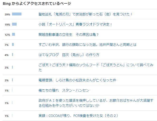 f:id:danhikoichiro:20210101113830j:plain