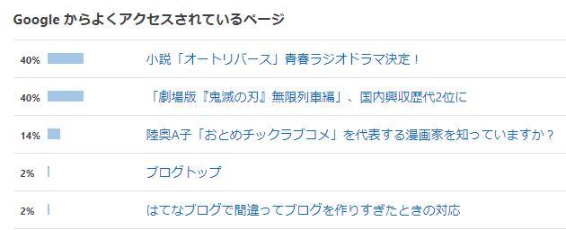 f:id:danhikoichiro:20210101114804j:plain