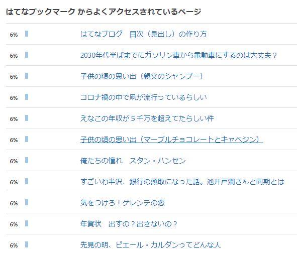 f:id:danhikoichiro:20210101115810j:plain