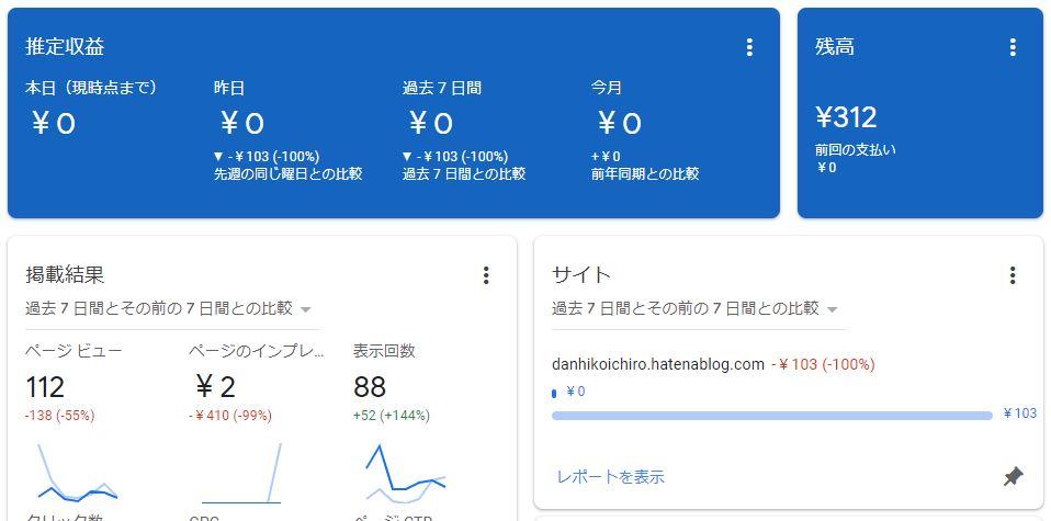 f:id:danhikoichiro:20210101124006j:plain