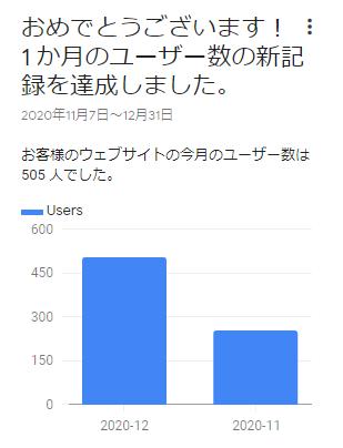 f:id:danhikoichiro:20210104231934p:plain
