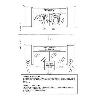 f:id:danhikoichiro:20210523082253p:plain