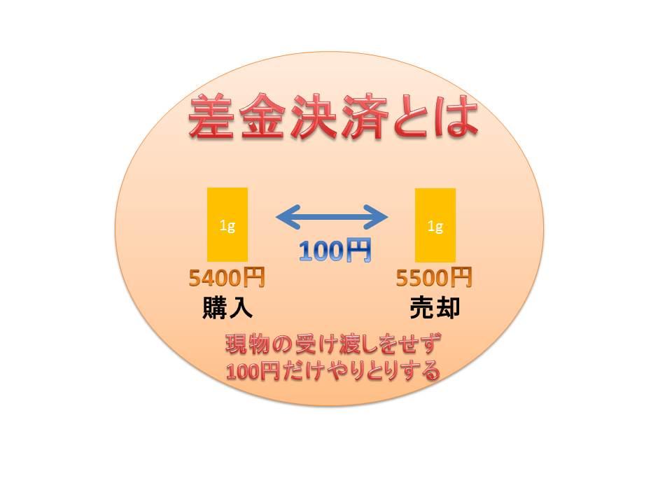 f:id:danie_gain:20200529103120j:plain